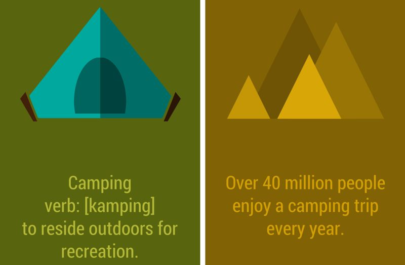 Camping - I Need A Time Out - Infographic 1